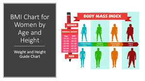 Bmi Chart Women Bmi Chart For Women By Age And Height Weight And Height
