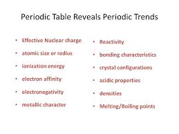 The History of the Modern Periodic Table See separate slide show ...