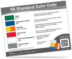 5s Color Coding Chart Coding Safety Posters Color