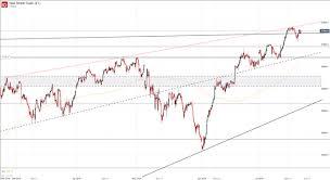 Dow 30 Chart Dow Jones Nasdaq 100 Dax 30 Ftse 100 Technical Forecast