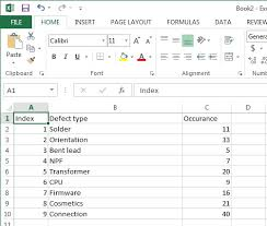 Create Pareto Chart In Excel 2013 Pareto Chart In Excel 2013 How Tosday Qmsc