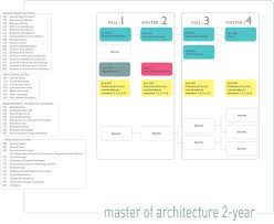 architecture schedule. 2year master of architecture schedule