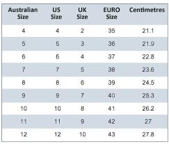 Us Women S Shoe Size Chart To Australian Best Picture Of