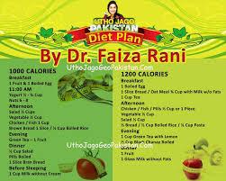 1 Week Diet Plan In Urdu