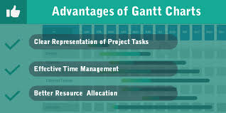 What Are The Benefits Of Using A Gantt Chart Advantages Disadvantages Of Gantt Charts