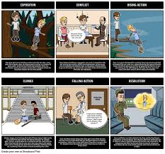 best types of literary conflict images lesson  52 best types of literary conflict images lesson planning storyboard and man vs society