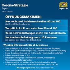 Due to the corona pandemic and in order to slow down the spread of the virus, the bavarian government has and is subsequently deciding upon a number of measures. Corona Infos Konzept Versammlungsstatten Straubinger Ausstellungs Und Veranstaltung Gmbh