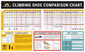 Proper Nike Pro Core Size Chart Size Chart For Rock Climbing