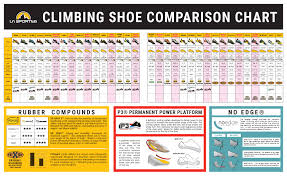 Climbing Shoe Size Chart Proper Nike Pro Core Size Chart Size Chart For Rock Climbing