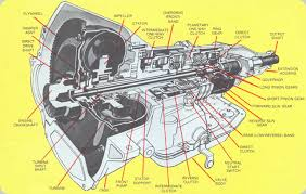 everything you need to know about foxbody mustangs aod cutaway diagram