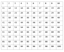 What Are Prime Numbers Magoosh Math