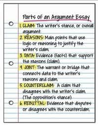 personal narrative essay sample writing personal  personal narrative essay sample writing personal narratives school and narrative writing