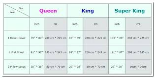full size of king bed dimensions vs full versus queen us what size is a chart