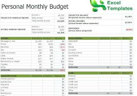 Sample Personal Budget Templates Sample Personal Budget Excel Template Form Shiftevents Co