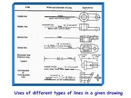 electrical drawing types the wiring diagram readingrat net Different Types Of Wiring Diagrams 3 types of electrical drawings the wiring diagram, electrical drawing different types of electrical wiring diagrams