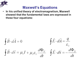 6 maxwell s equations in his unified theory of electromagnetism maxwell showed that the fundamental laws are expressed in these four equations