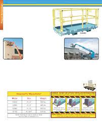 Man Basket Design Pdf Star Industries Heavy Duty Const