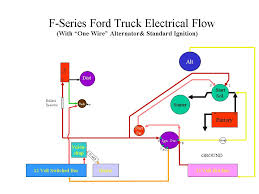 need help wiring ammeter ford truck enthusiasts forums e electrical flow 2 jpg views 9639 size 65 6 kb