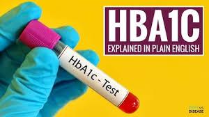 Hba1c Conversion To Blood Sugar Chart