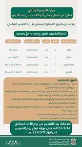 تقديم الحرس الوطني 1441 وظائف بند الأجور عبر بوابة التوظيف للوزارة - اليوم  الإخباري