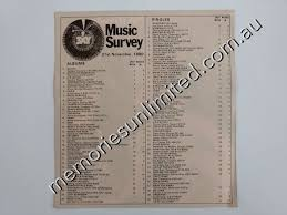 1980 11 21 Pat Benatar