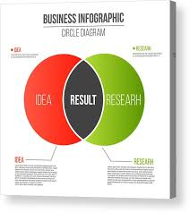 Infographic Venn Diagram Creative Vector Illustration Of Business Presentation Slide Template Circle Venn Diagram Isolated On Transparent Background Art Design Infographic