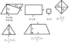 Урок геометрии в классе по теме Площади фигур Теорема Пифагора