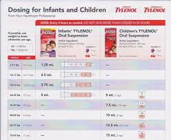 Infant Tylenol Dosage Chart 2019 Tylenol Weight Chart Qmsdnug Org