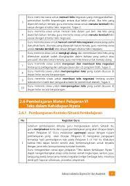 Informasi yang dihadirkan dari hasil observasi dan analisis secara sistematis adalah …. Buku Pegangan Guru Bahasa Indonesia Sma Kelas 10 Kurikulum 2013 Edisi