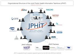 About Jphit