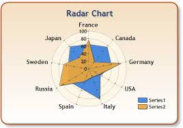 Mschart And A Filled Radar Chart Stack Overflow