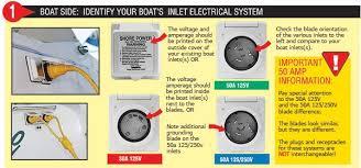 marinco 30 amp wiring diagram all wiring diagram 125v wiring diagram marinco plug wiring diagram wiring diagram lawa trolling motor plugs and receptacles marinco 30 amp wiring diagram