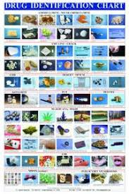Drug Identification Chart Drug Identification Chart
