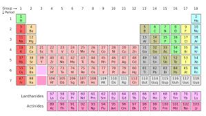 Uranite, Uranium, Iran | Phillip's Natural World 1.0.3