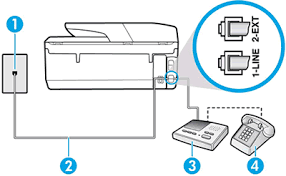 How To Fax From Mac Hp Printers And Fax Machines How To Fax Hp Customer Support