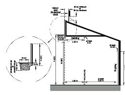 Оборудование в баскетболе Правила игры Баскетбол Разметка щита · Крепление щита