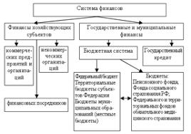 Контрольная функция финансов Финансы выполняют следующие  Контрольная функция финансов