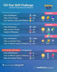 Week 1: Go Fest Skill Challenges. Credit to LeekDuck: pokemongo