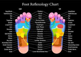 Pressure Points On Bottom Of Feet Chart Heres What Happens When You Touch These Pressure Points On