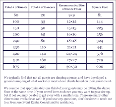 Laminate Flooring Size Chart Flooring And Staging Rentals Premiere Events