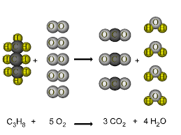 image 2 molecular composition of the combustion of propane 18