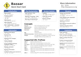 Excellent Quick Reference Card Template Contemporary Example