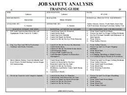 Job Hazard Analysis Worksheet Job Safety Analysis Template Figanov Job Hazard Analysis A Primer
