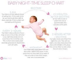 Babys Sleep At 3 6 Months Understanding Your Baby Little
