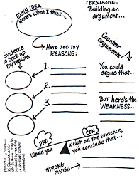 persuasive writing writing graphic organizers graphics and argumentative writing