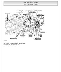 2009 jeep patriot engine diagram wiring diagram description 2009 jeep patriot engine diagram not lossing wiring diagram u2022 2008 jeep patriot engine 2009 jeep patriot engine diagram