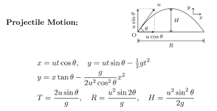 Physics Formulas For Class 10 Physics Formulas List