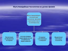 Мультимедийные технологии.3 - 18. Мультимедийные технологии.