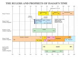 Isaiah Timeline Chart Pin On Bible