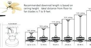 small room ceiling fan size stylish what oreva regarding 19